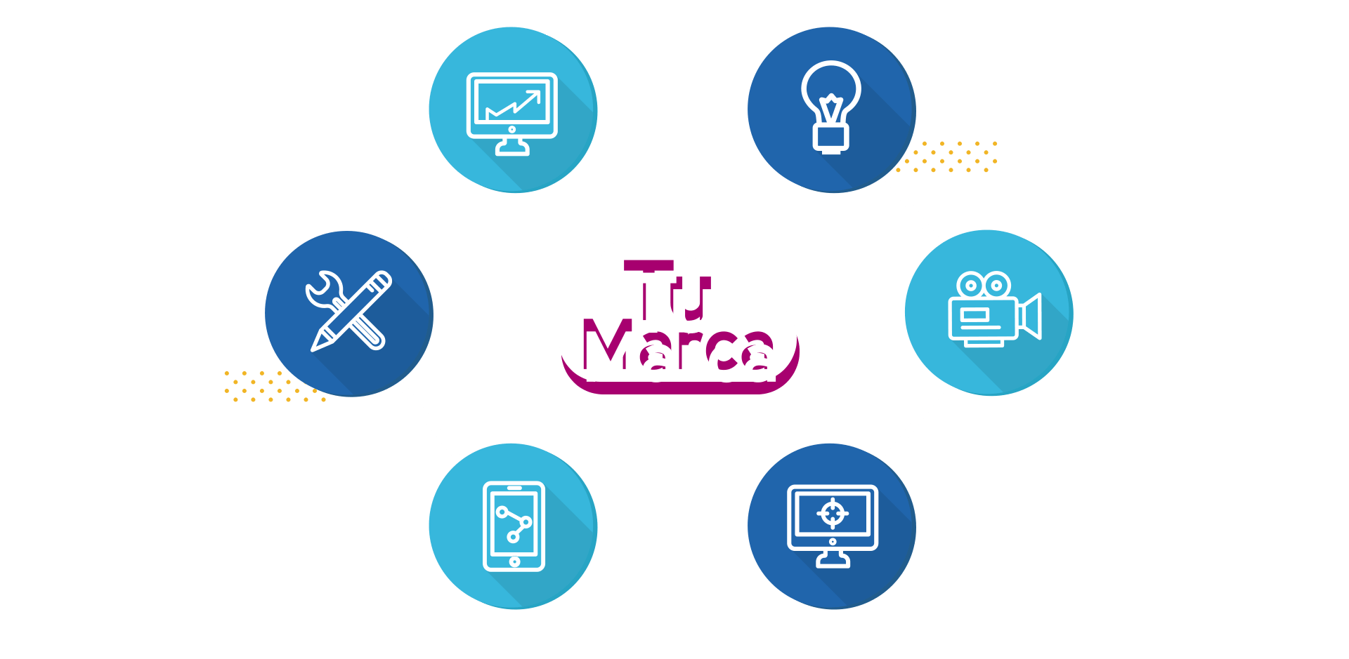 Agencia de Marketing Digital en San Luis