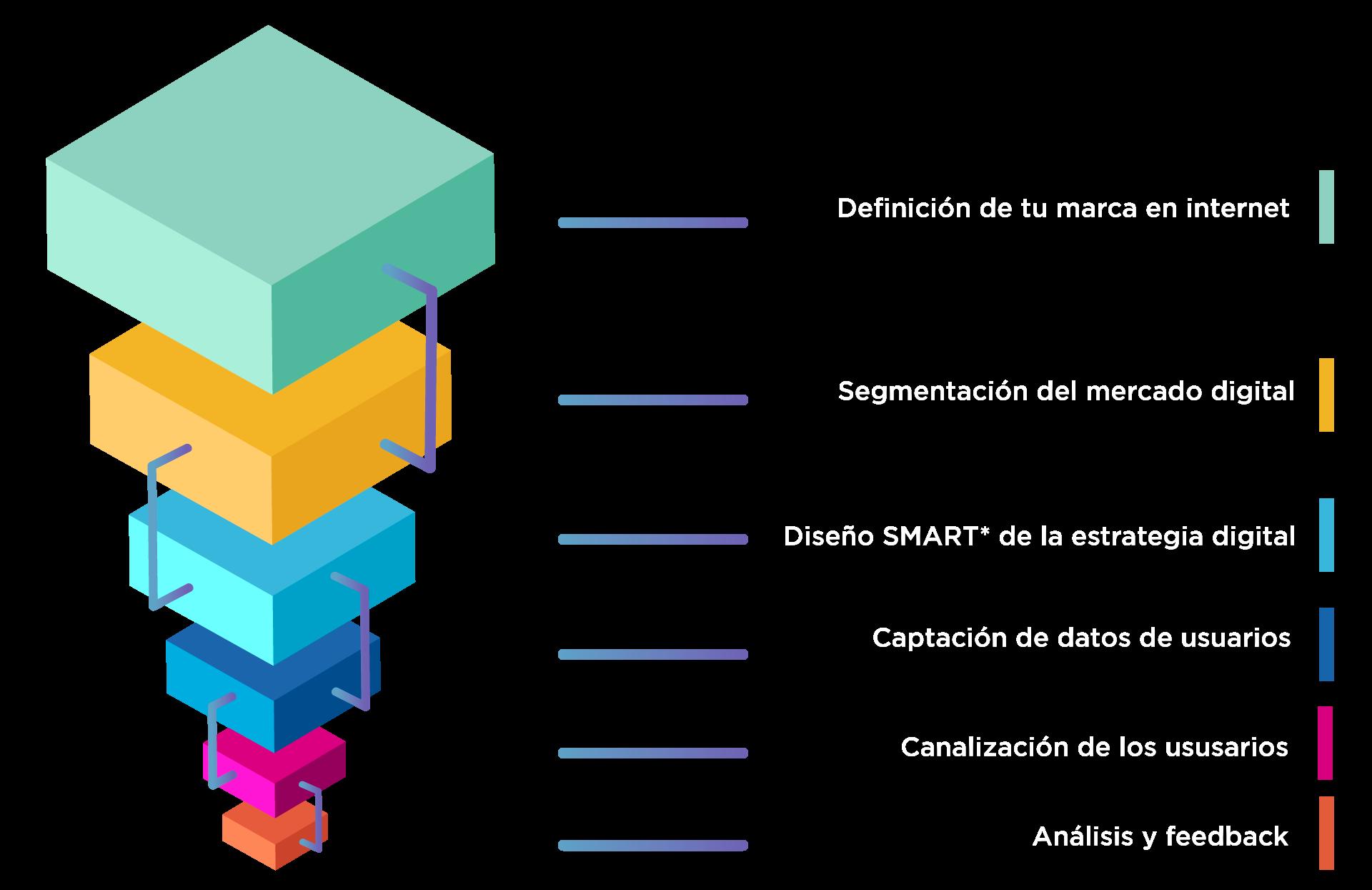 Empresa de publicidad en Querétaro